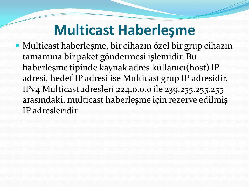 Multicast Haberleşme