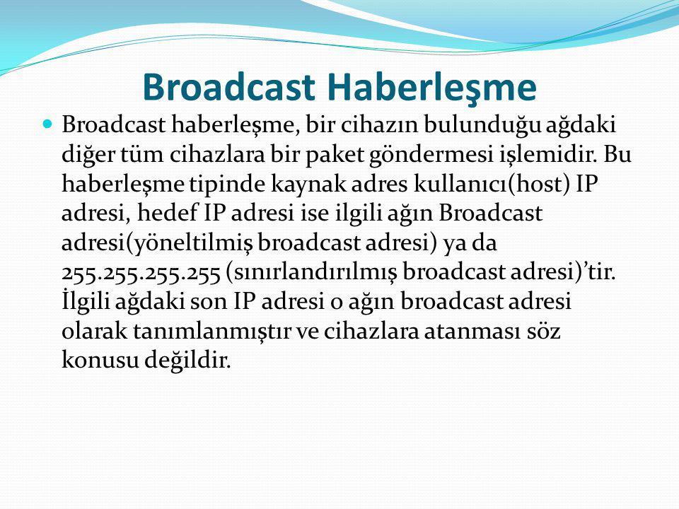 Broadcast Haberleşme