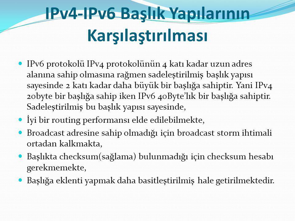 IPv4-IPv6 Başlık Yapılarının Karşılaştırılması