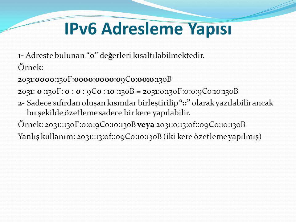 IPv6 Adresleme Yapısı