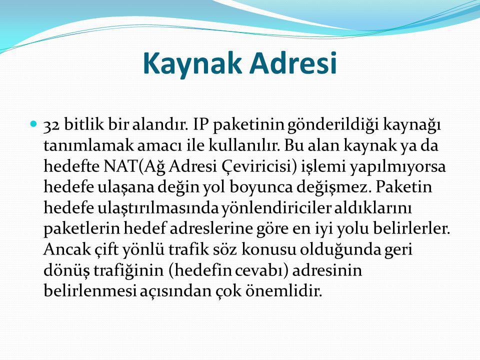 Kaynak Adresi