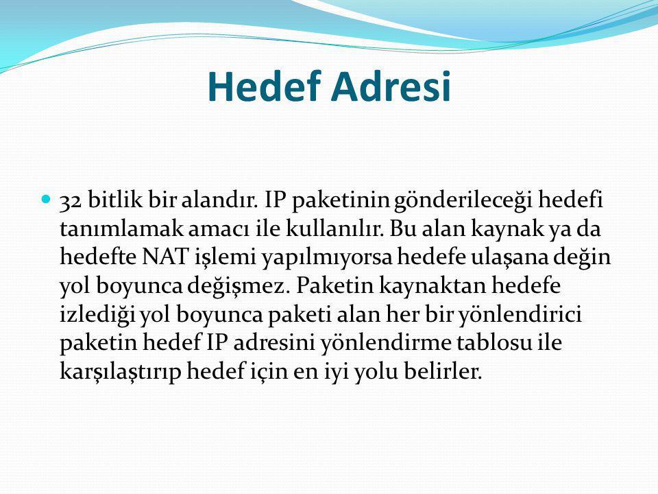 Hedef Adresi