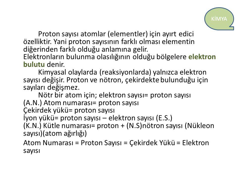 Atom Numarası = Proton Sayısı = Çekirdek Yükü = Elektron sayısı