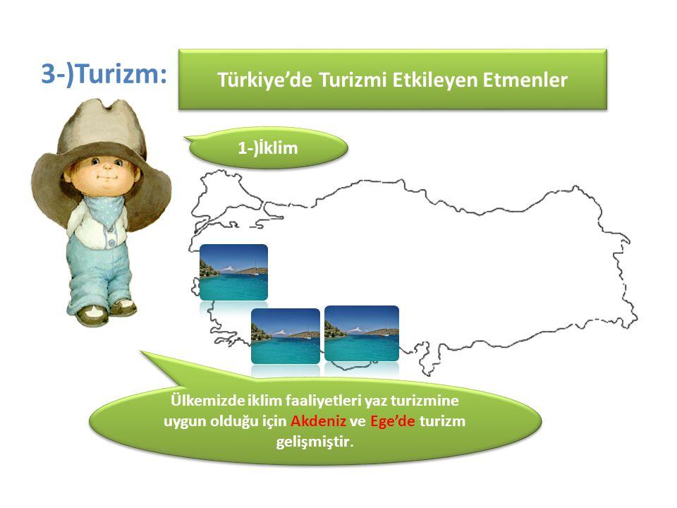Türkiye'de Turizmi Etkileyen Etmenler