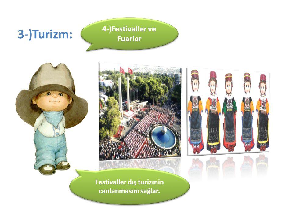 3-)Turizm: 4-)Festivaller ve Fuarlar
