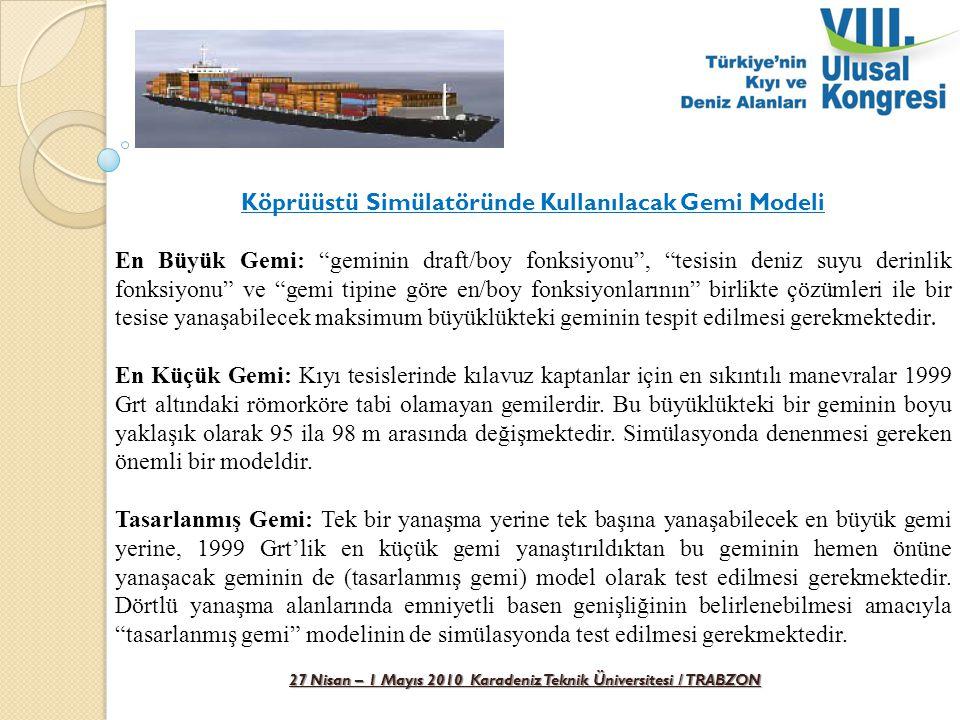 Köprüüstü Simülatöründe Kullanılacak Gemi Modeli