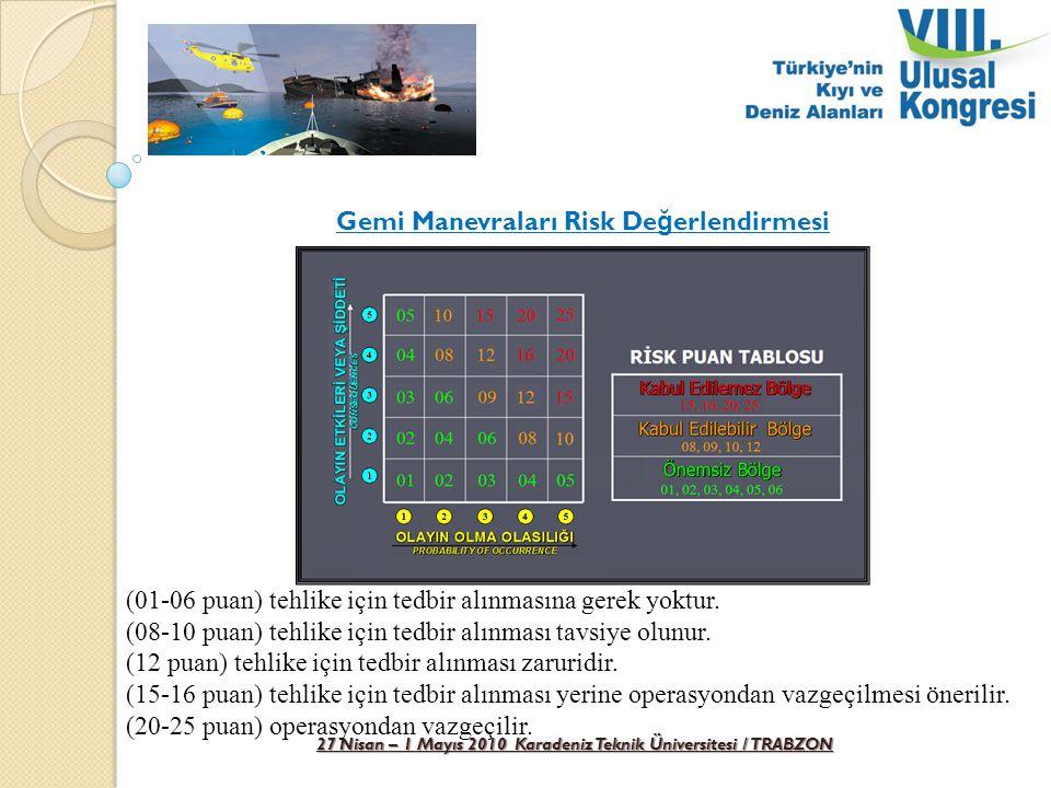Gemi Manevraları Risk Değerlendirmesi