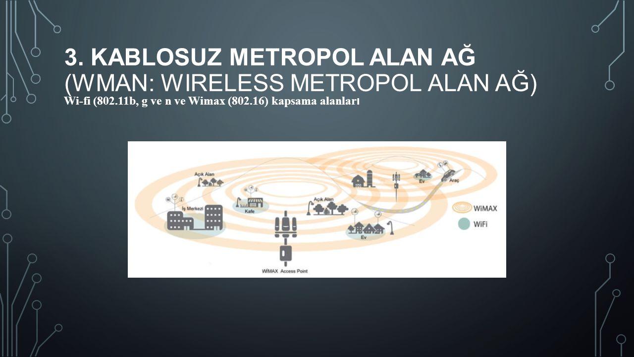3. Kablosuz Metropol Alan Ağ (WMAN: Wireless Metropol Alan Ağ)