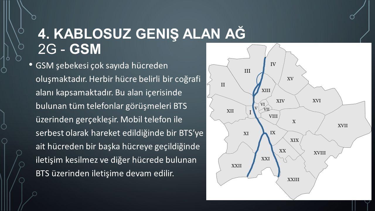 4. Kablosuz Geniş Alan Ağ 2G - GSM
