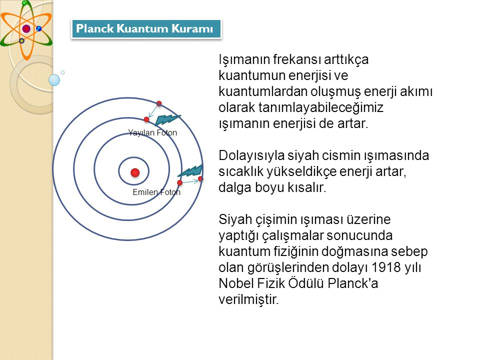 Planck Kuantum Kuramı