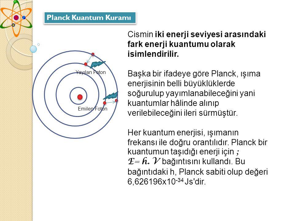 Planck Kuantum Kuramı Cismin iki enerji seviyesi arasındaki fark enerji kuantumu olarak isimlendirilir.