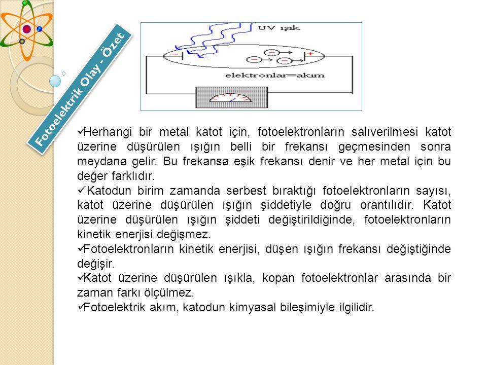 Fotoelektrik Olay - Özet