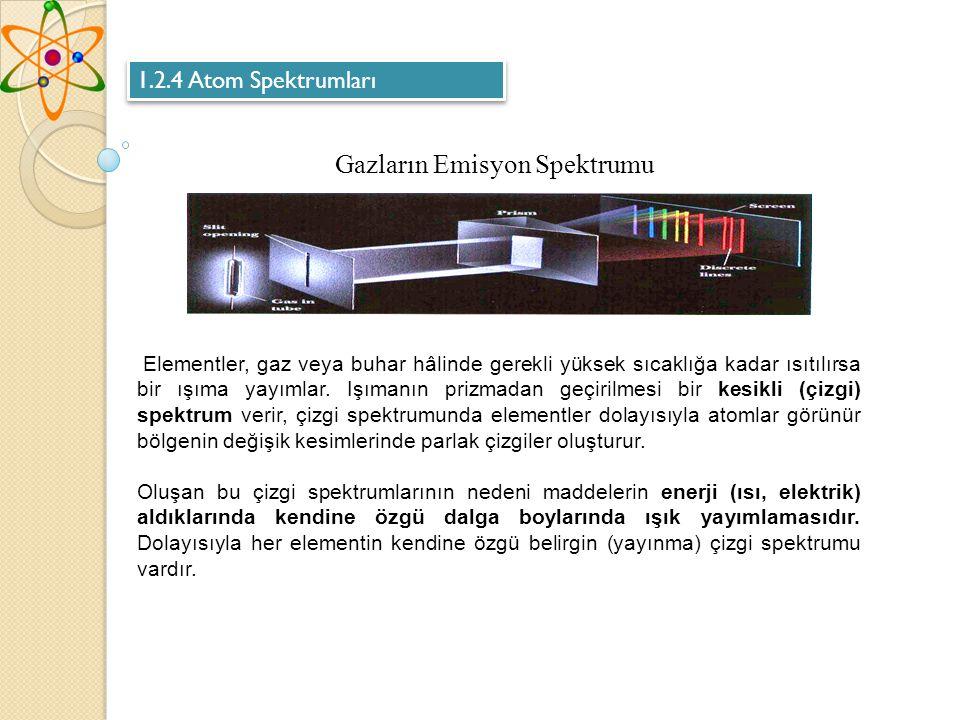 Gazların Emisyon Spektrumu
