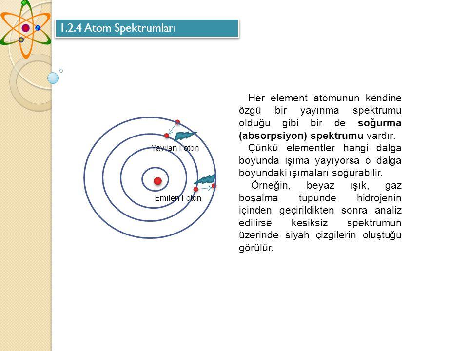 1.2.4 Atom Spektrumları Her element atomunun kendine özgü bir yayınma spektrumu olduğu gibi bir de soğurma (absorpsiyon) spektrumu vardır.