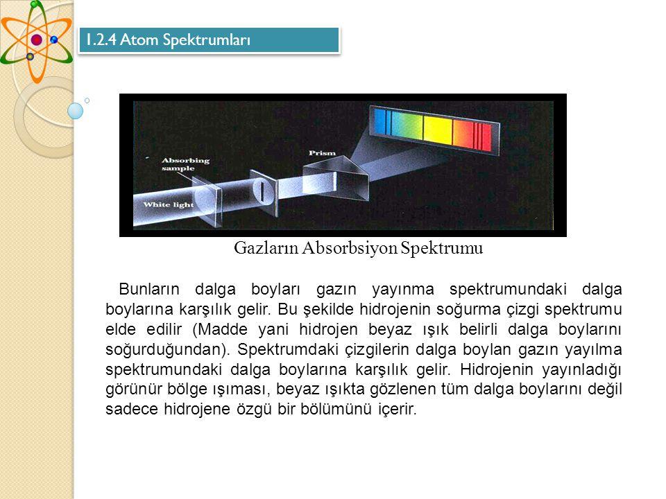 Gazların Absorbsiyon Spektrumu