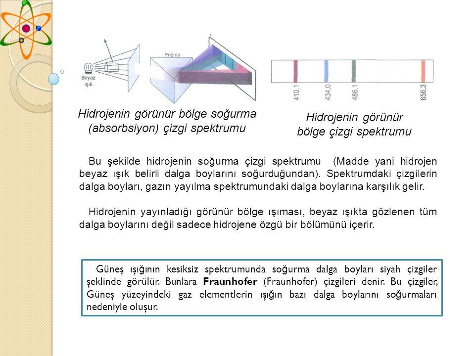 Hidrojenin görünür bölge soğurma (absorbsiyon) çizgi spektrumu