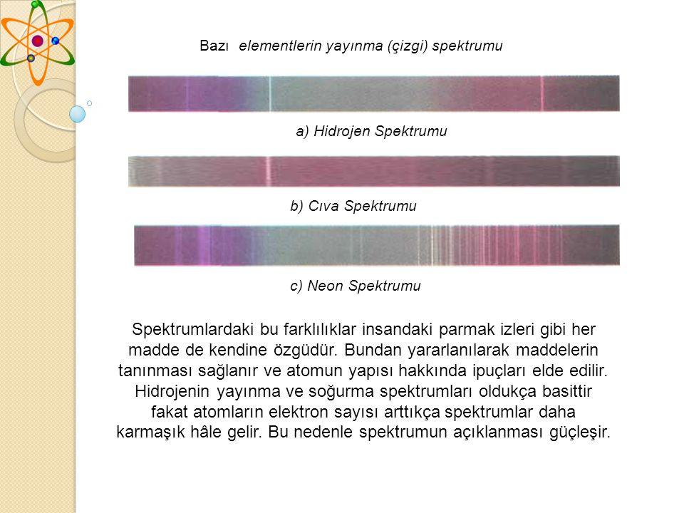 Bazı elementlerin yayınma (çizgi) spektrumu