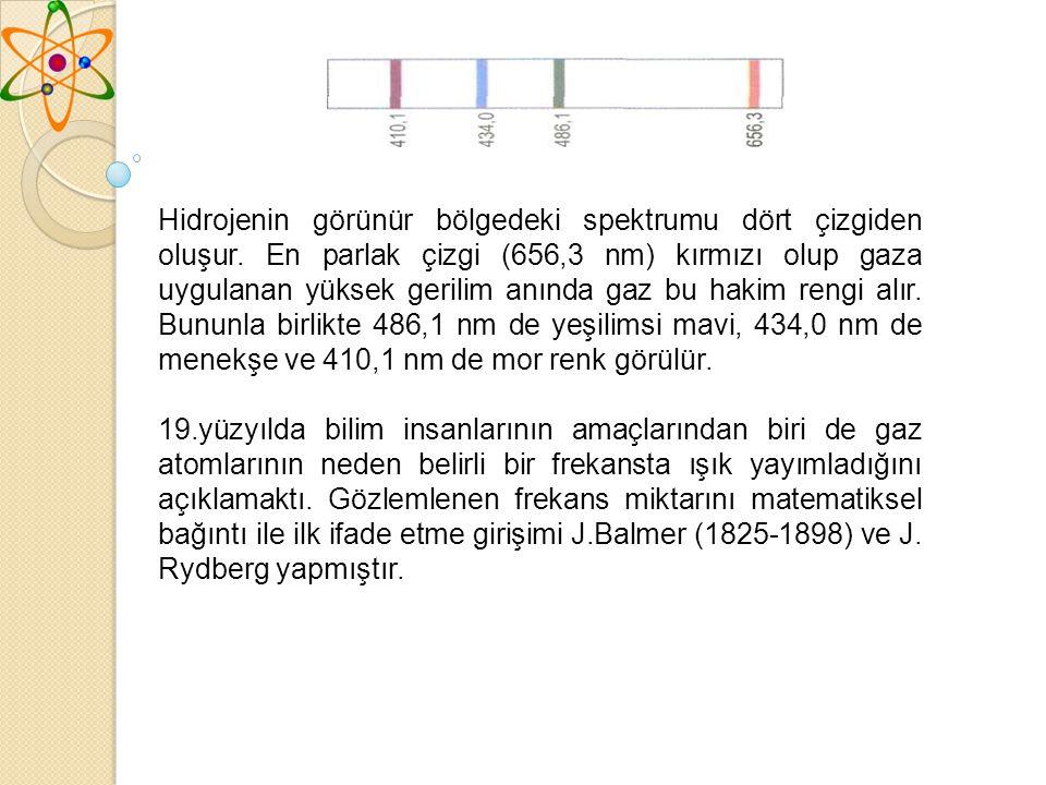 Hidrojenin görünür bölgedeki spektrumu dört çizgiden oluşur