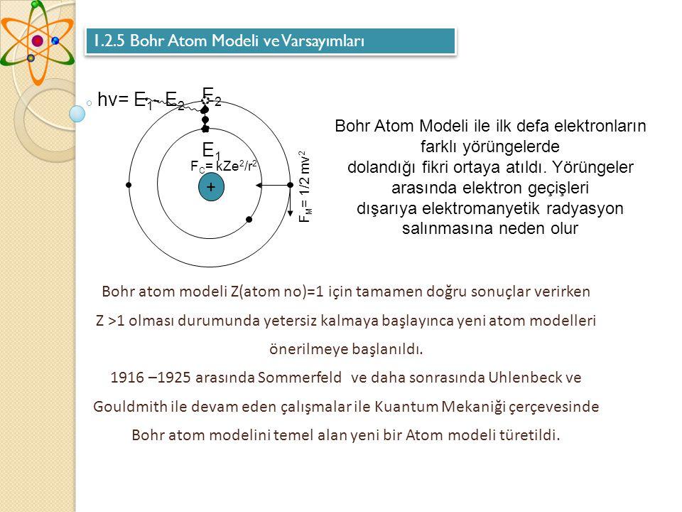 E2 hν= E1- E2 E1 1.2.5 Bohr Atom Modeli ve Varsayımları