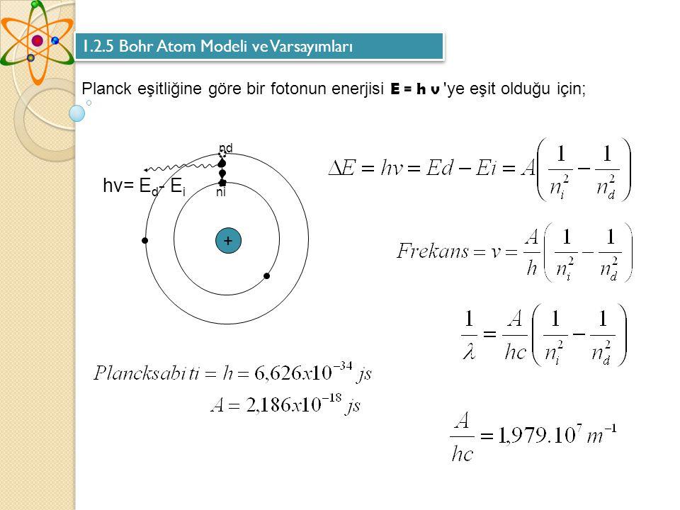 nd hν= Ed- Ei ni 1.2.5 Bohr Atom Modeli ve Varsayımları