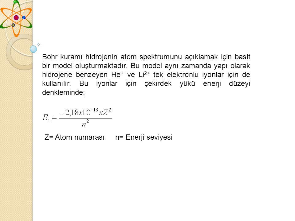 Bohr kuramı hidrojenin atom spektrumunu açıklamak için basit bir model oluşturmaktadır. Bu model aynı zamanda yapı olarak hidrojene benzeyen He+ ve Li2+ tek elektronlu iyonlar için de kullanılır. Bu iyonlar için çekirdek yükü enerji düzeyi denkleminde;
