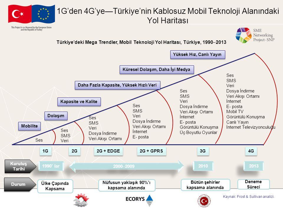 1G'den 4G'ye—Türkiye'nin Kablosuz Mobil Teknoloji Alanındaki Yol Haritası