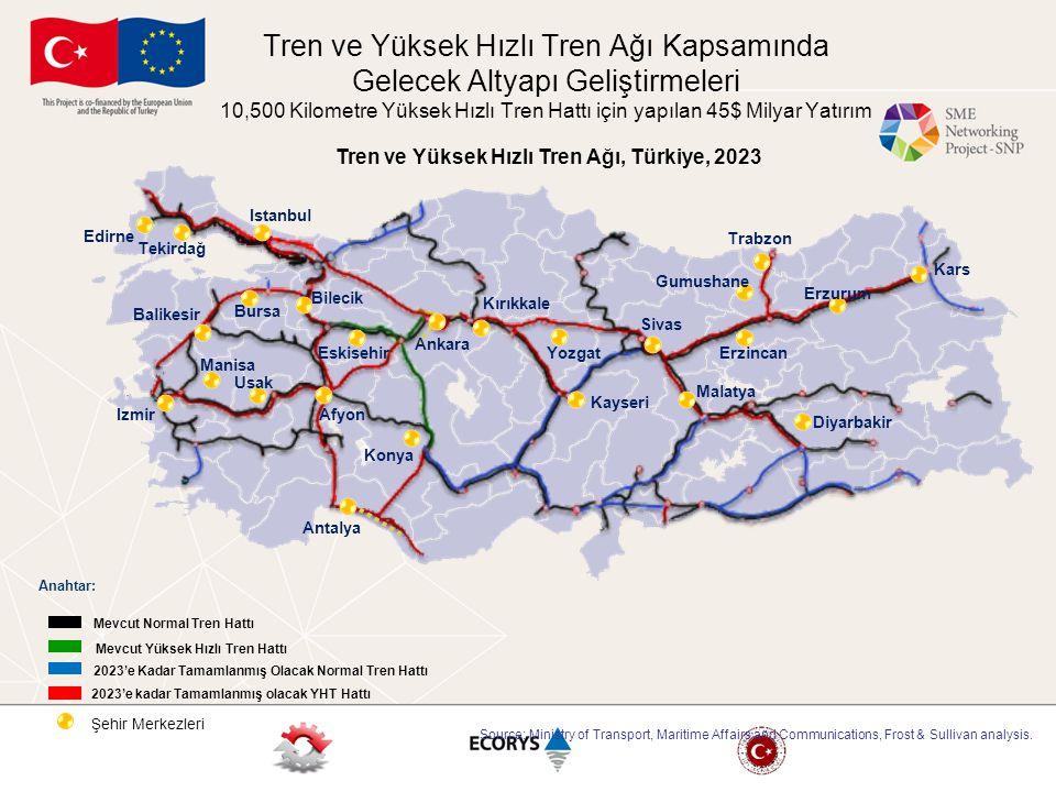 Tren ve Yüksek Hızlı Tren Ağı, Türkiye, 2023