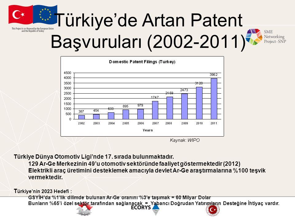 Türkiye'de Artan Patent Başvuruları (2002-2011)