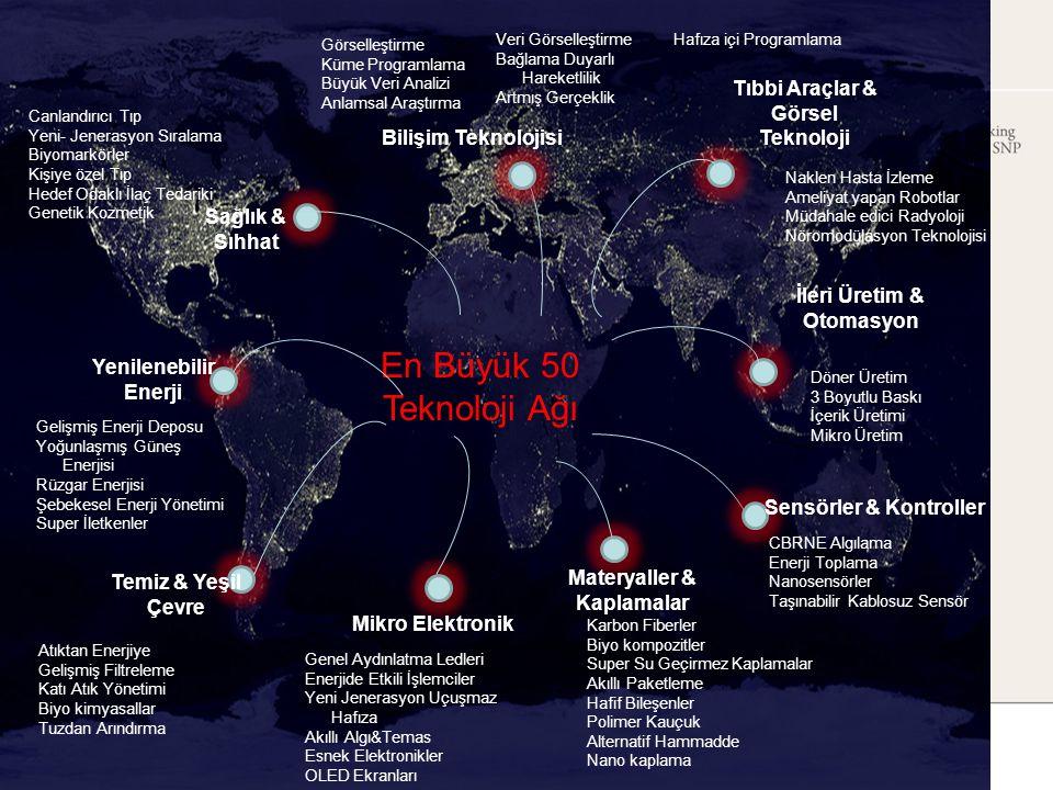 En Büyük 50 Teknoloji Ağı Tıbbi Araçlar & Görsel Teknoloji