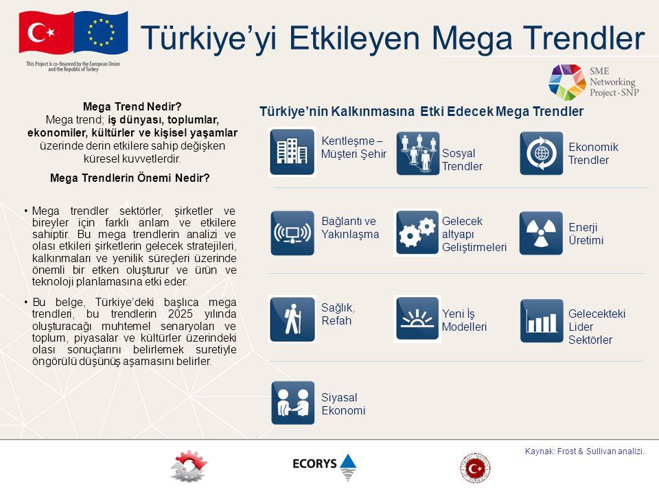 Türkiye'yi Etkileyen Mega Trendler
