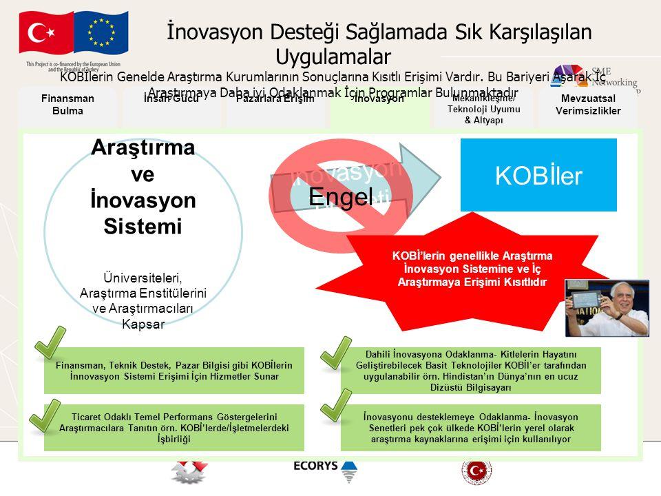 İnovasyon Ticareti KOBİler Engel Araştırma ve İnovasyon Sistemi