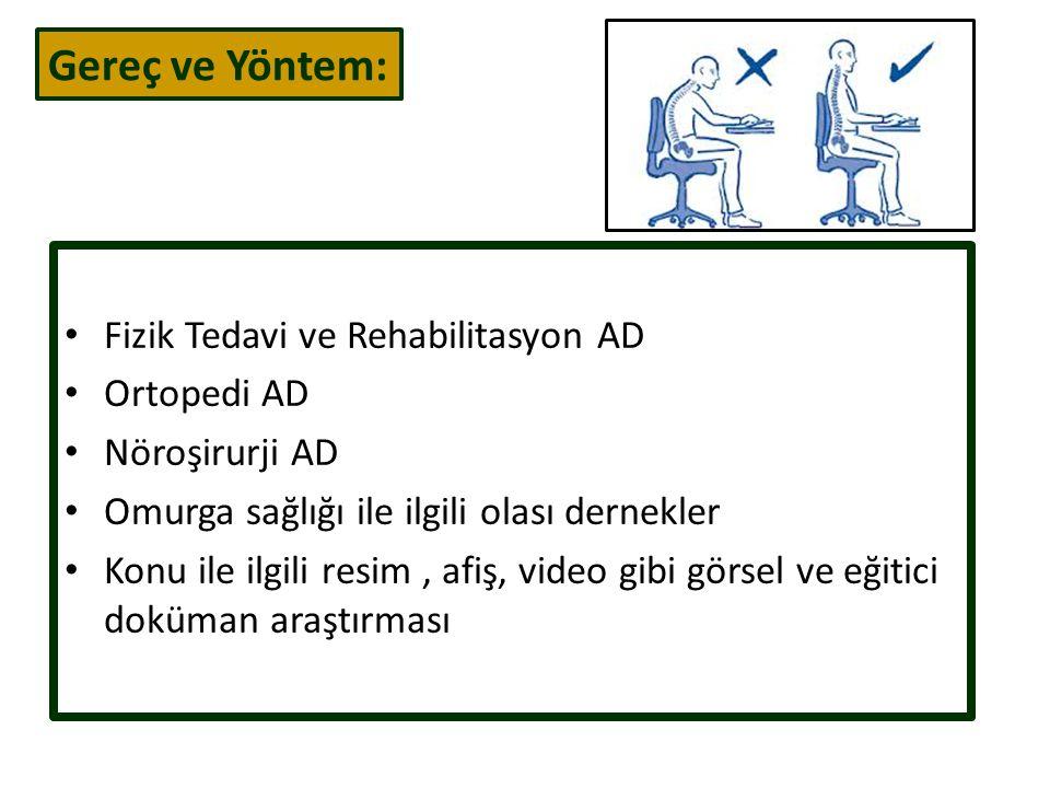Gereç ve Yöntem: Fizik Tedavi ve Rehabilitasyon AD Ortopedi AD