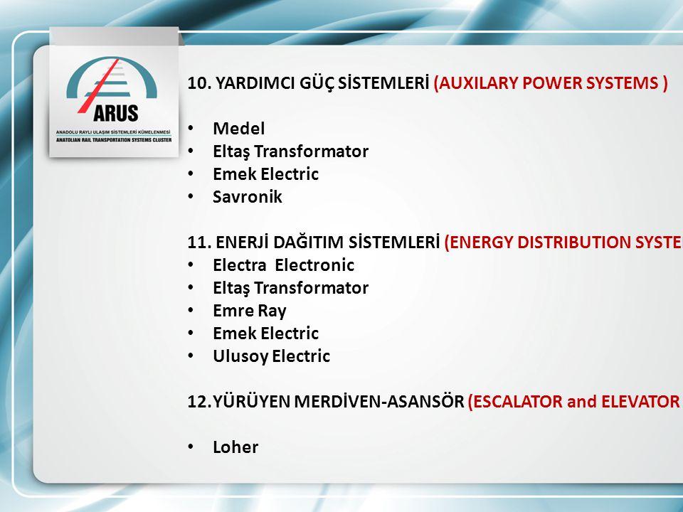 10. YARDIMCI GÜÇ SİSTEMLERİ (AUXILARY POWER SYSTEMS )