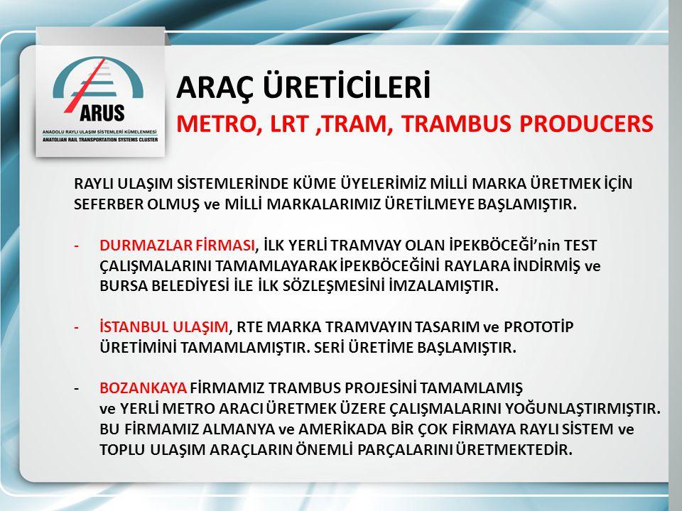 ARAÇ ÜRETİCİLERİ METRO, LRT ,TRAM, TRAMBUS PRODUCERS