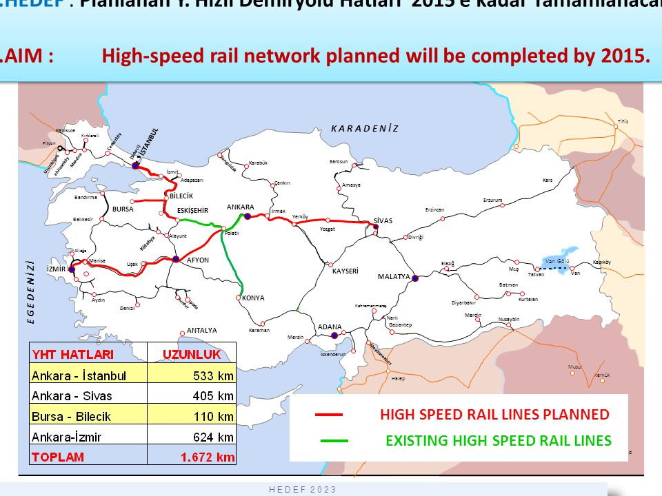TURKISH RAILWAYS - Bridge between Europe and Asia -
