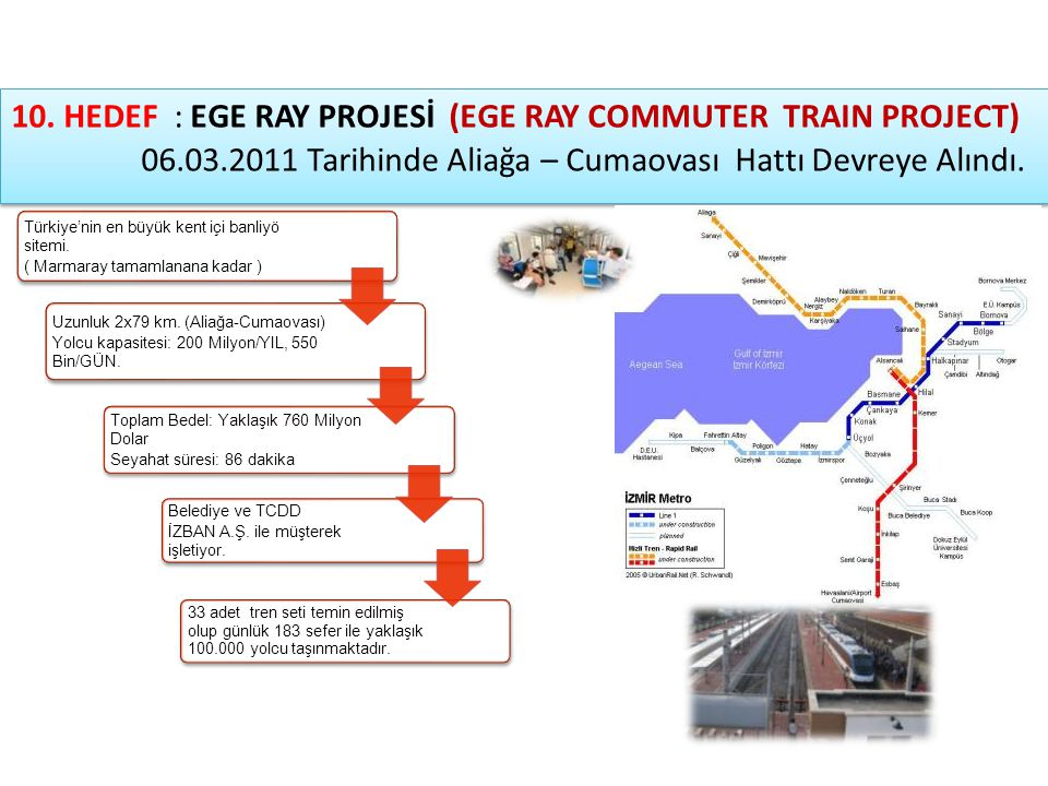 10. HEDEF : EGE RAY PROJESİ (EGE RAY COMMUTER TRAIN PROJECT)