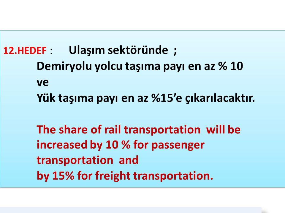 Demiryolu yolcu taşıma payı en az % 10 ve