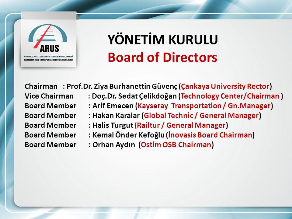 YÖNETİM KURULU Board of Directors