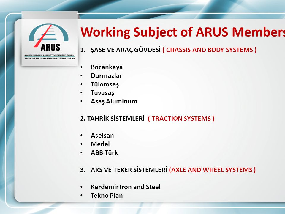 Working Subject of ARUS Members