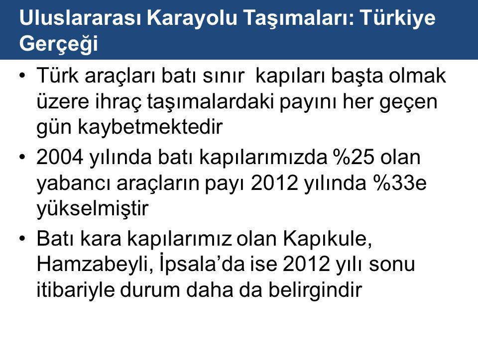 Uluslararası Karayolu Taşımaları: Türkiye Gerçeği
