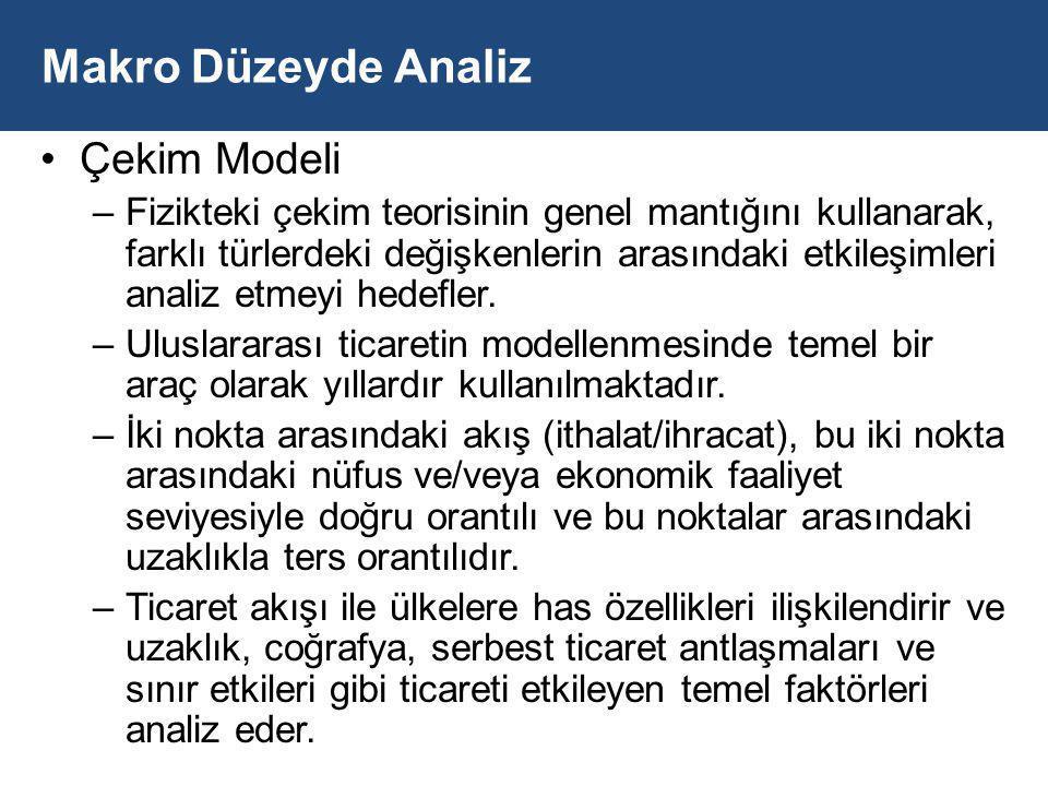 Makro Düzeyde Analiz Çekim Modeli