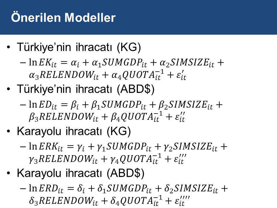 Önerilen Modeller Türkiye'nin ihracatı (KG)