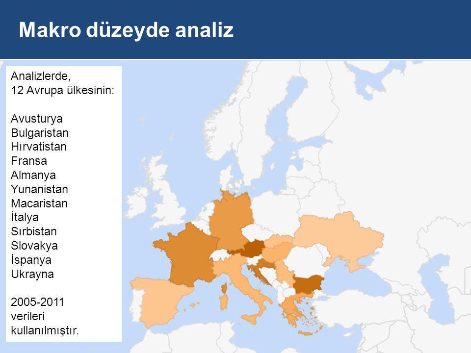 Analizlerde 12 Avrupa ülkesinin 2005-2011 veri kullanılmıştır.