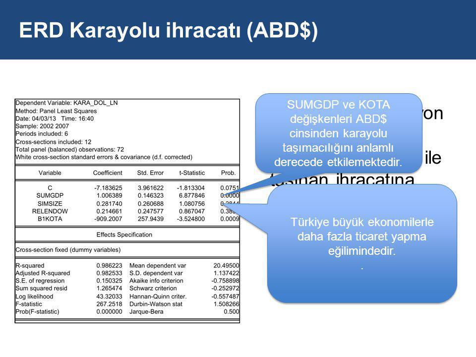 ERD Karayolu ihracatı (ABD$)