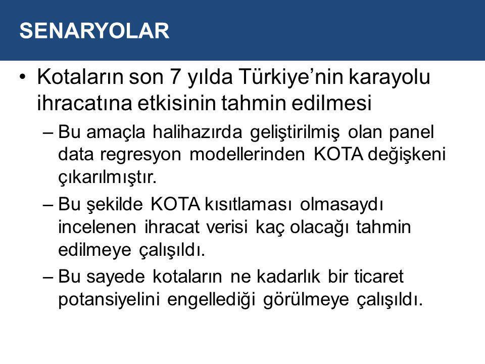 SENARYOLAR Kotaların son 7 yılda Türkiye'nin karayolu ihracatına etkisinin tahmin edilmesi.