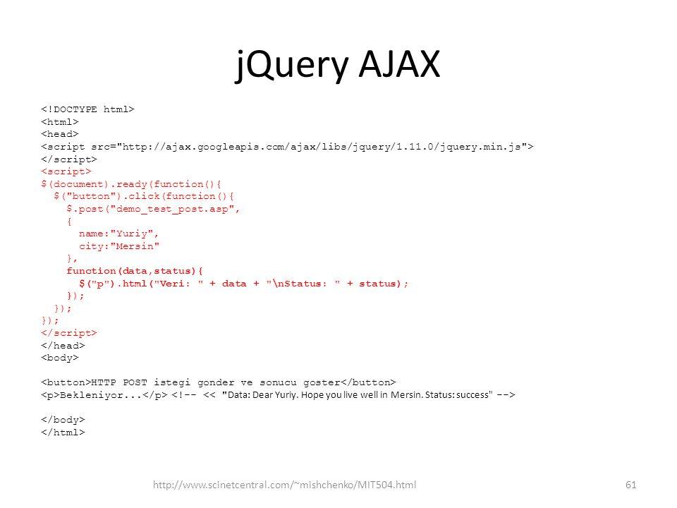 jQuery AJAX http://www.scinetcentral.com/~mishchenko/MIT504.html