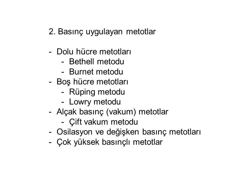 2. Basınç uygulayan metotlar