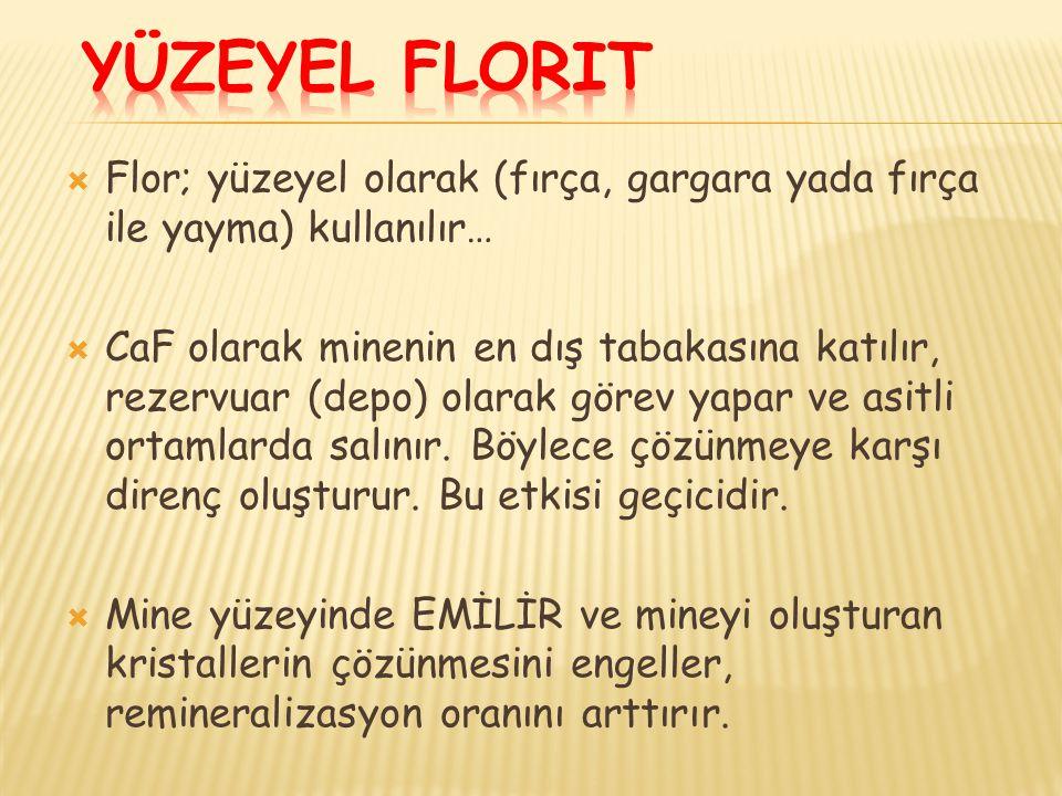 Yüzeyel Florit Flor; yüzeyel olarak (fırça, gargara yada fırça ile yayma) kullanılır…
