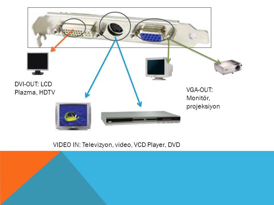 DVI-OUT: LCD Plazma, HDTV. VGA-OUT: Monitör, projeksiyon.