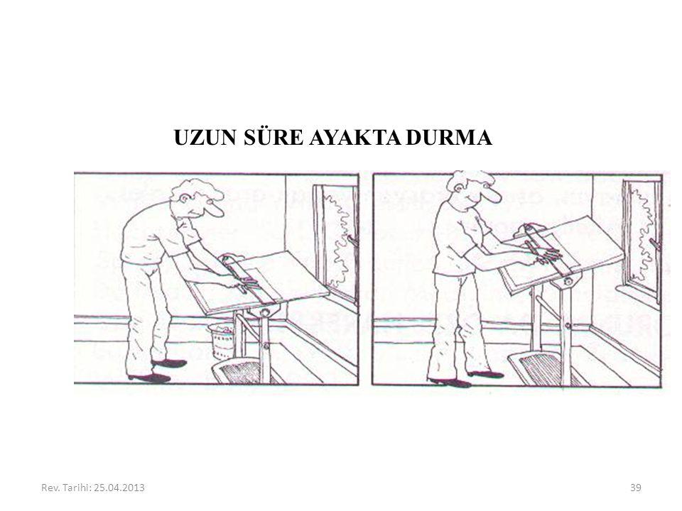 UZUN SÜRE AYAKTA DURMA Rev. Tarihi: 25.04.2013